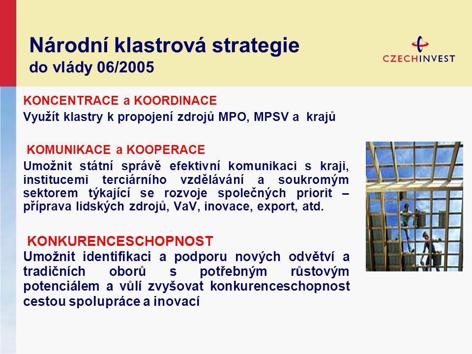 Národní klastrová strategie do vlády 06/2005 KONCENTRACE a KOORDINACE Využít klastry k propojení zdrojů MPO, MPSV a krajů KOMUNIKACE a KOOPERACE Umožnit státní správě efektivní komunikaci s kraji, institucemi terciárního vzdělávání a soukromým sektorem týkající se rozvoje společných priorit – příprava lidských zdrojů, VaV, inovace, export, atd.