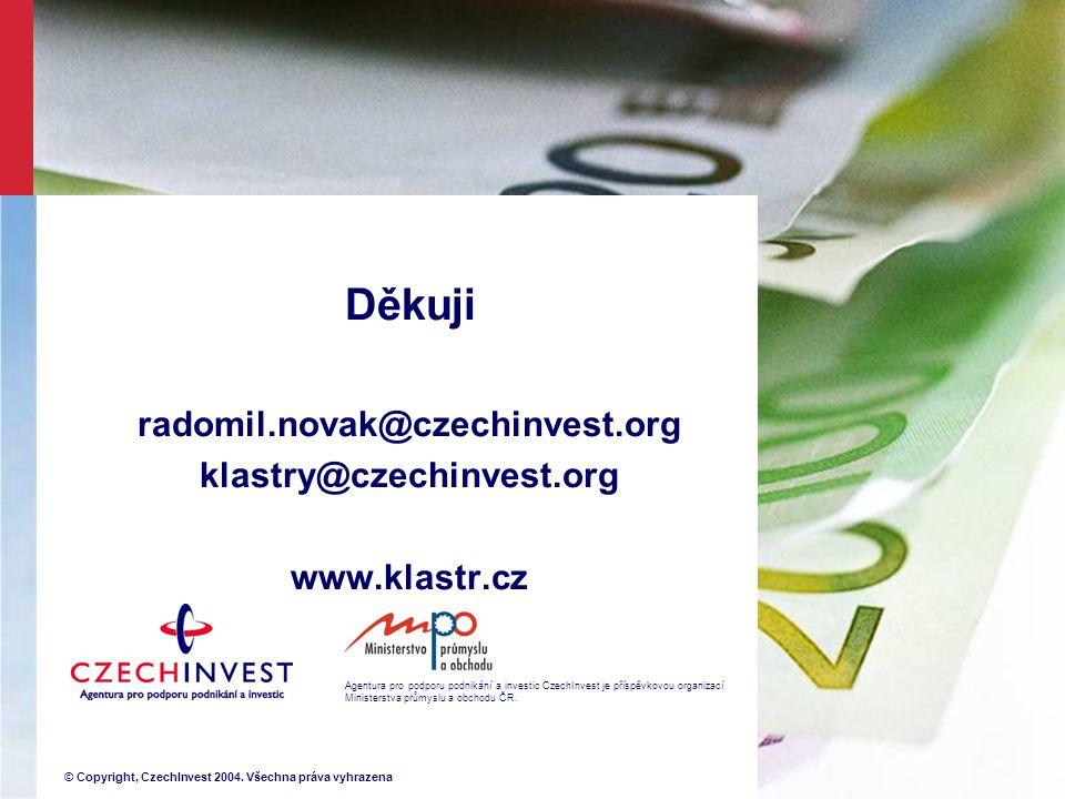 Děkuji radomil.novak@czechinvest.org klastry@czechinvest.org www.klastr.cz Agentura pro podporu podnikání a investic CzechInvest je příspěvkovou organizací Ministerstva průmyslu a obchodu ČR.