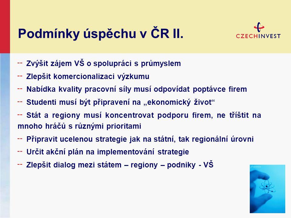 Podmínky úspěchu v ČR II.
