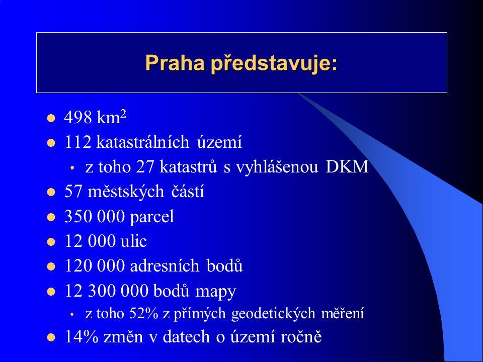 Praha představuje:  498 km 2  112 katastrálních území • z toho 27 katastrů s vyhlášenou DKM  57 městských částí  350 000 parcel  12 000 ulic  12