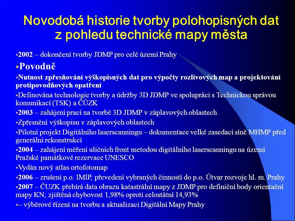  2002 – dokončení tvorby JDMP pro celé území Prahy  Povodně  Nutnost zpřesňování výškopisných dat pro výpočty rozlivových map a projektování protip