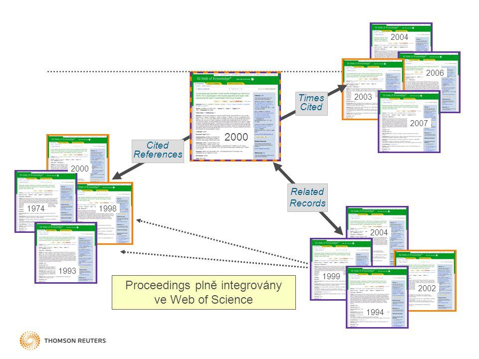 Vizualizace spoluprací (spoluautorství) Vizualizace citujících článků H-Index a rozdělení citací Generátor 'badges'