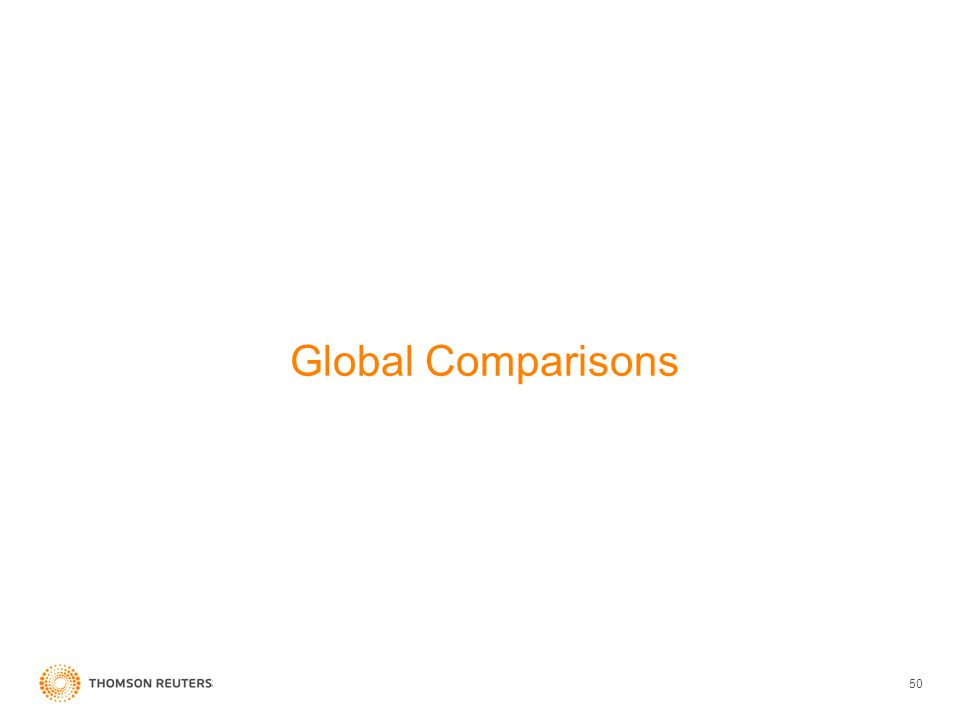Global Comparisons 50