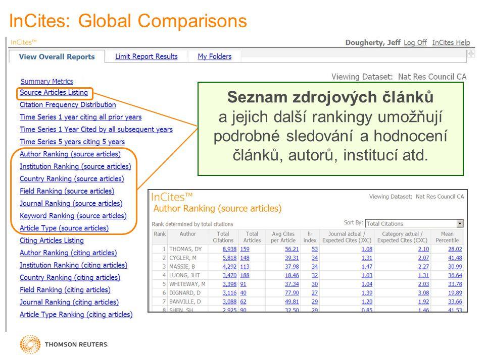 InCites: Global Comparisons Seznam zdrojových článků a jejich další rankingy umožňují podrobné sledování a hodnocení článků, autorů, institucí atd.