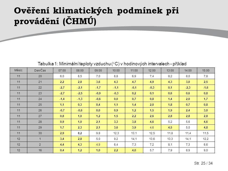 Ověření klimatických podmínek při provádění (ČHMÚ) Tabulka 1: Minimální teploty vzduchu (°C) v hodinových intervalech - př í klad Měs í c Den/Čas07:00