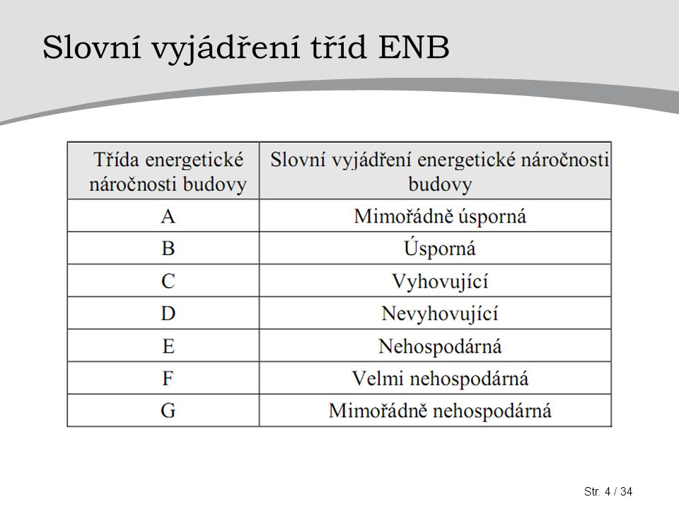 Slovní vyjádření tříd ENB Str. 4 / 34
