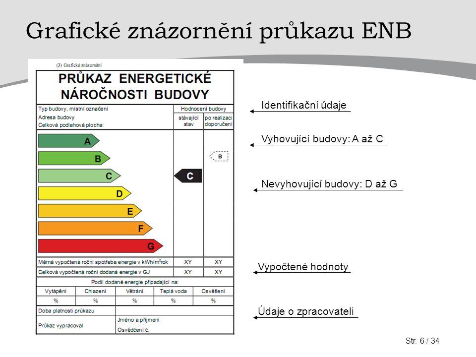 Nutnost přiložit průkaz při: a)výstavbě nových budov b)větších změnách dokončených budov s celkovou podlahovou plochou nad 1000 m 2, které ovlivňují jejich energetickou náročnost c)prodeji nebo nájmu budov nebo jejich částí v případech, kdy pro tyto budovy nastala povinnost zpracovat průkaz podle písmene a) nebo b) Od 1.