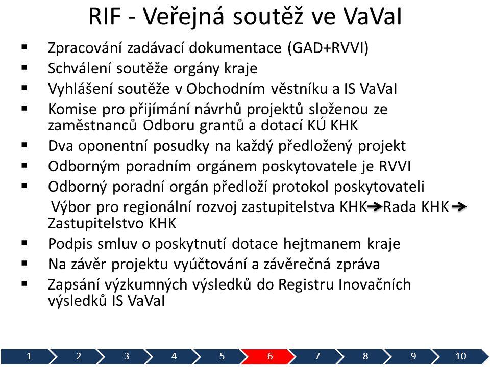 RIF - Veřejná soutěž ve VaVaI  Zpracování zadávací dokumentace (GAD+RVVI)  Schválení soutěže orgány kraje  Vyhlášení soutěže v Obchodním věstníku a