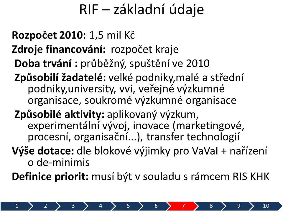 RIF – základní údaje Rozpočet 2010: 1,5 mil Kč Zdroje financování: rozpočet kraje Doba trvání : průběžný, spuštění ve 2010 Způsobilí žadatelé: velké podniky,malé a střední podniky,university, vvi, veřejné výzkumné organisace, soukromé výzkumné organisace Způsobilé aktivity: aplikovaný výzkum, experimentální vývoj, inovace (marketingové, procesní, organisační...), transfer technologií Výše dotace: dle blokové výjimky pro VaVaI + nařízení o de-minimis Definice priorit: musí být v souladu s rámcem RIS KHK 12345678910