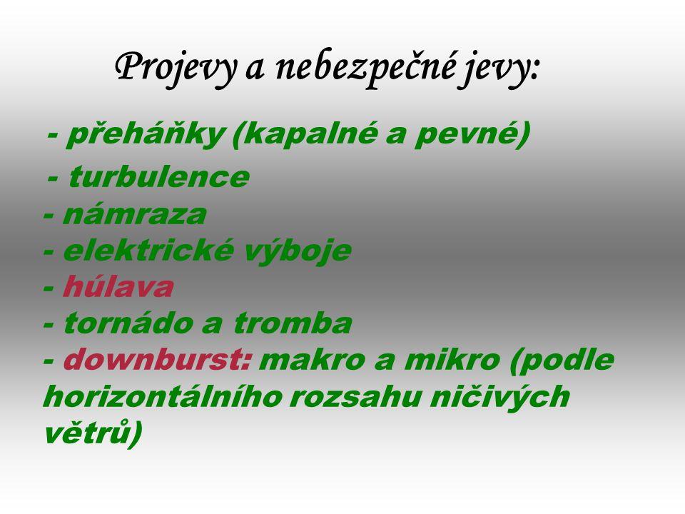 Projevy a nebezpečné jevy: - přeháňky (kapalné a pevné) - turbulence - námraza - elektrické výboje - húlava - tornádo a tromba - downburst: makro a mi
