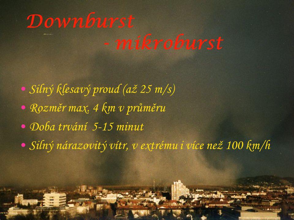 Downburst - mikroburst •Silný klesavý proud (až 25 m/s) •Rozměr max. 4 km v průměru •Doba trvání 5-15 minut •Silný nárazovitý vítr, v extrému i více n