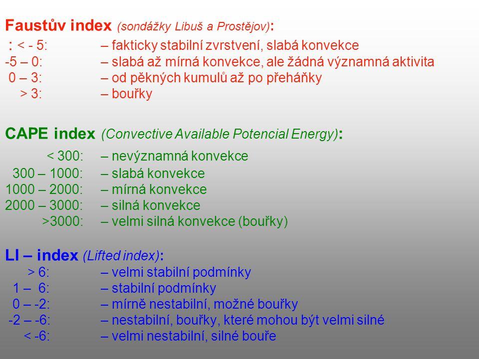 Faustův index (sondážky Libuš a Prostějov) : : 3: – bouřky CAPE index (Convective Available Potencial Energy) : 3000: – velmi silná konvekce (bouřky)