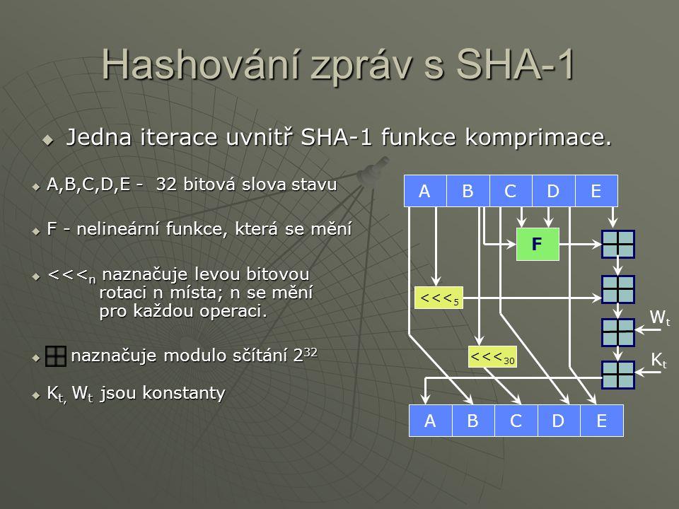 Hashování zpráv s SHA-1  Jedna iterace uvnitř SHA-1 funkce komprimace.  A,B,C,D,E - 32 bitová slova stavu  F - nelineární funkce, která se mění  <