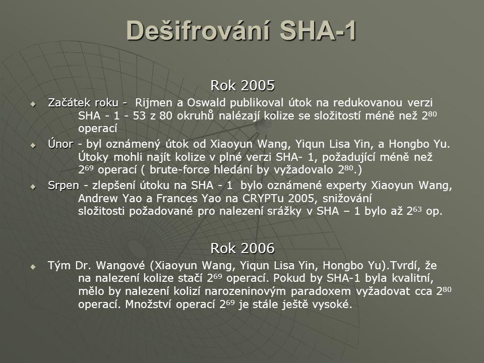 Dešifrování SHA-1 Rok 2005  Začátek roku -  Začátek roku - Rijmen a Oswald publikoval útok na redukovanou verzi SHA - 1 - 53 z 80 okruhů nalézají kolize se složitostí méně než 2 80 operací  Únor  Únor - byl oznámený útok od Xiaoyun Wang, Yiqun Lisa Yin, a Hongbo Yu.