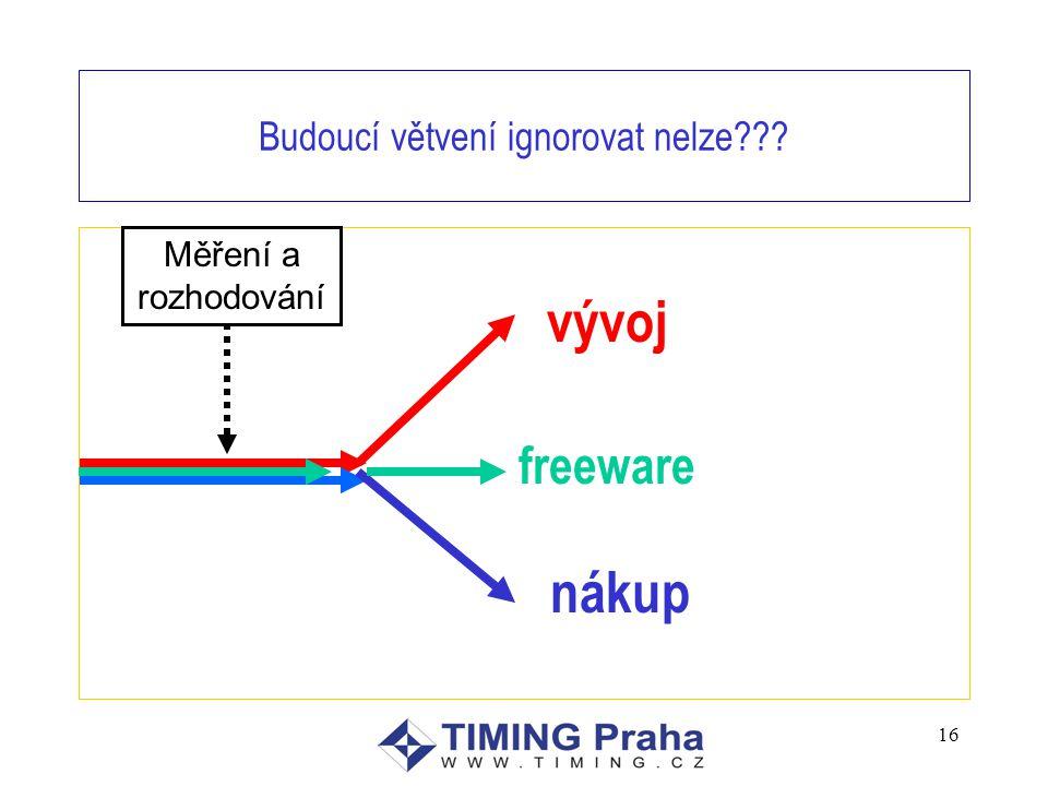 16 Budoucí větvení ignorovat nelze??? vývoj nákup freeware Měření a rozhodování
