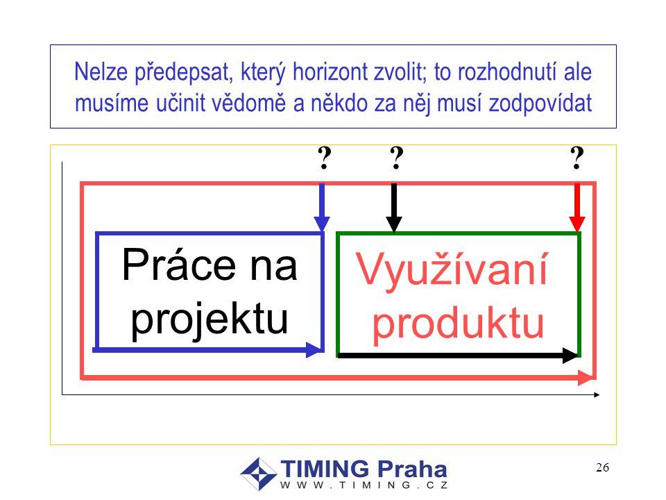 26 Nelze předepsat, který horizont zvolit; to rozhodnutí ale musíme učinit vědomě a někdo za něj musí zodpovídat Práce na projektu Využívaní produktu ???