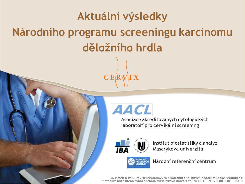 Aktuální výsledky Národního programu screeningu karcinomu děložního hrdla Asociace akreditovaných cytologických laboratoří pro cervikální screening In