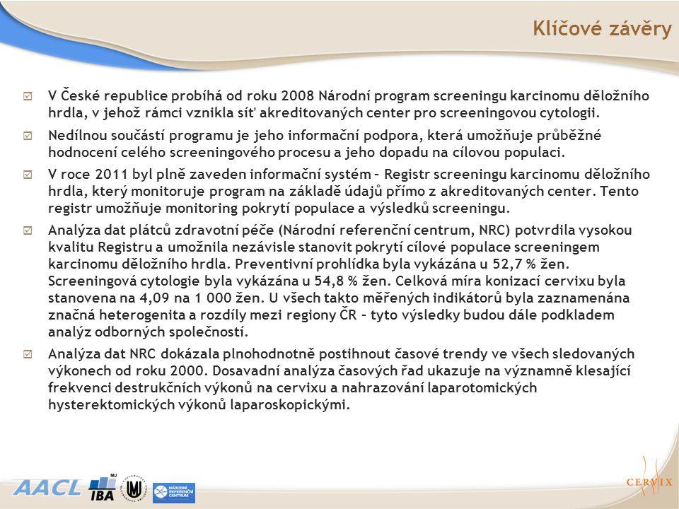 Klíčové závěry  V České republice probíhá od roku 2008 Národní program screeningu karcinomu děložního hrdla, v jehož rámci vznikla síť akreditovaných