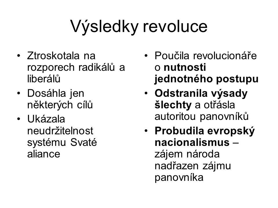 Výsledky revoluce •Ztroskotala na rozporech radikálů a liberálů •Dosáhla jen některých cílů •Ukázala neudržitelnost systému Svaté aliance •Poučila rev