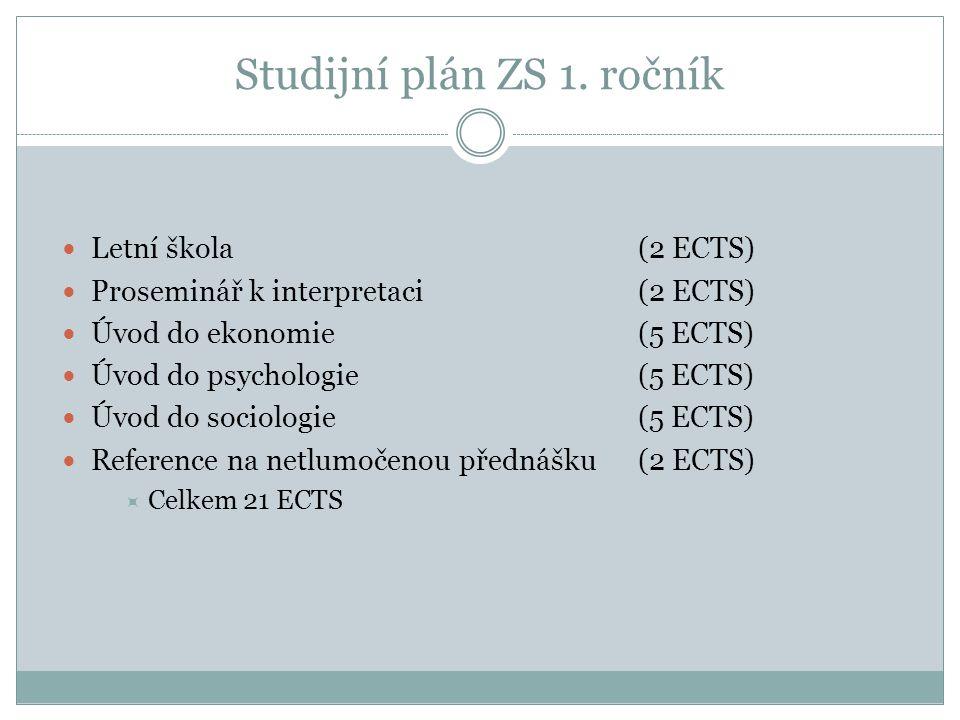 Studijní plán ZS 1. ročník  Letní škola(2 ECTS)  Proseminář k interpretaci (2 ECTS)  Úvod do ekonomie (5 ECTS)  Úvod do psychologie (5 ECTS)  Úvo