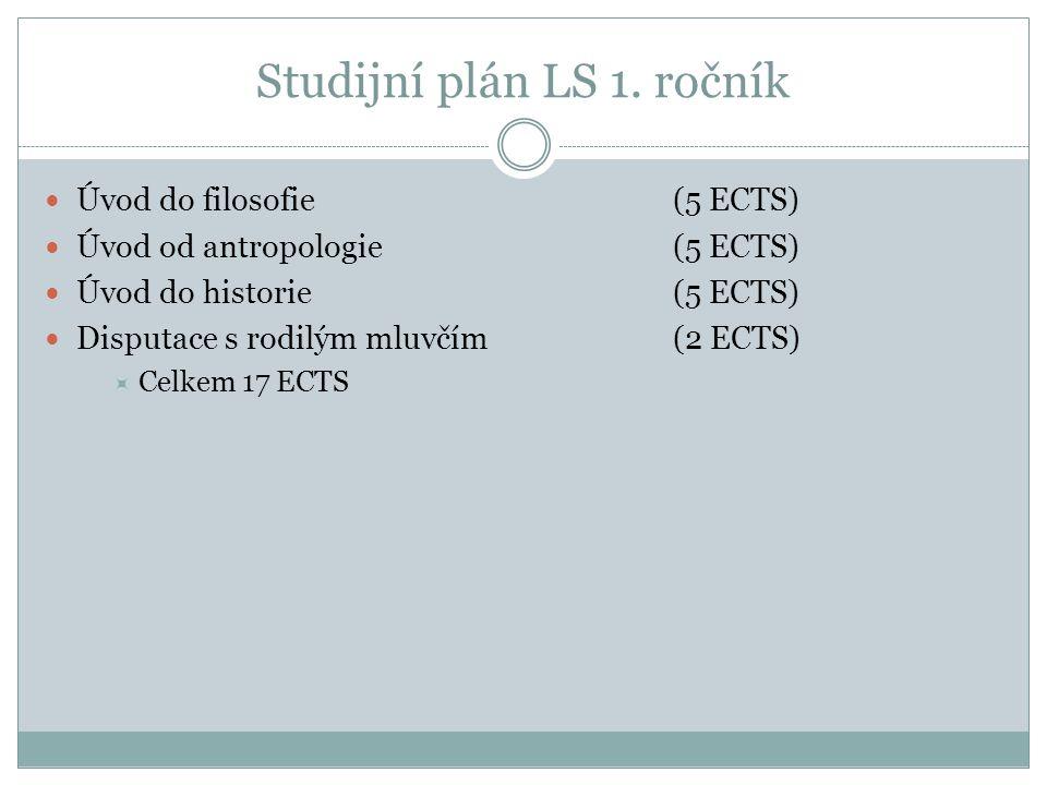 Studijní plán LS 1. ročník  Úvod do filosofie (5 ECTS)  Úvod od antropologie (5 ECTS)  Úvod do historie (5 ECTS)  Disputace s rodilým mluvčím(2 EC