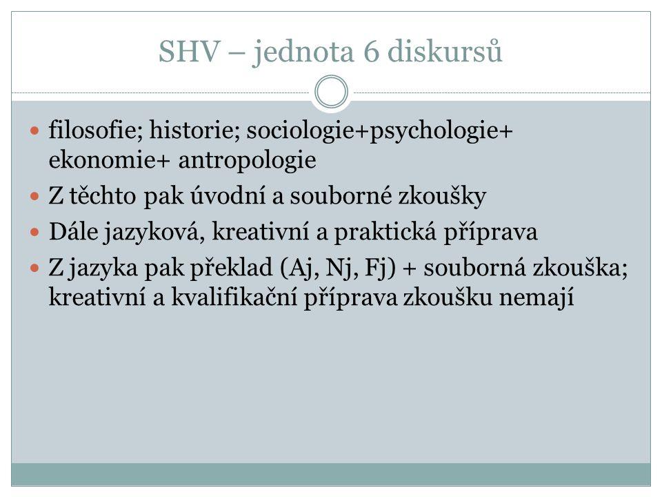SHV – jednota 6 diskursů  filosofie; historie; sociologie+psychologie+ ekonomie+ antropologie  Z těchto pak úvodní a souborné zkoušky  Dále jazyková, kreativní a praktická příprava  Z jazyka pak překlad (Aj, Nj, Fj) + souborná zkouška; kreativní a kvalifikační příprava zkoušku nemají
