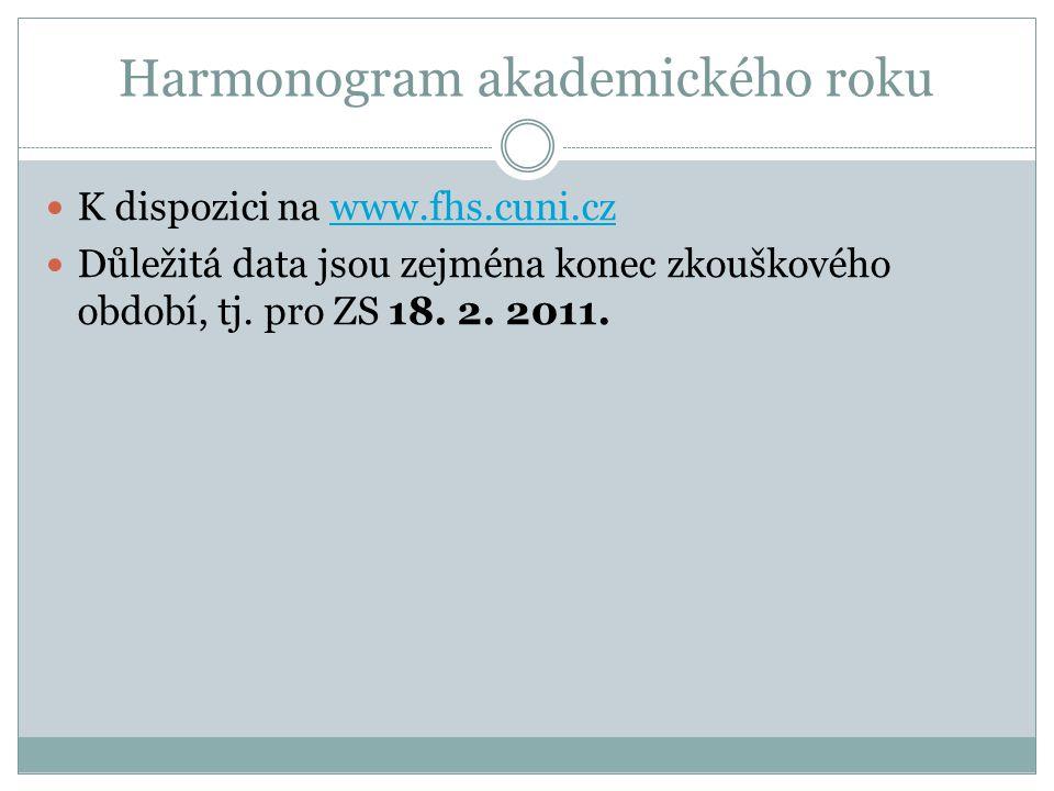 Harmonogram akademického roku  K dispozici na www.fhs.cuni.czwww.fhs.cuni.cz  Důležitá data jsou zejména konec zkouškového období, tj.