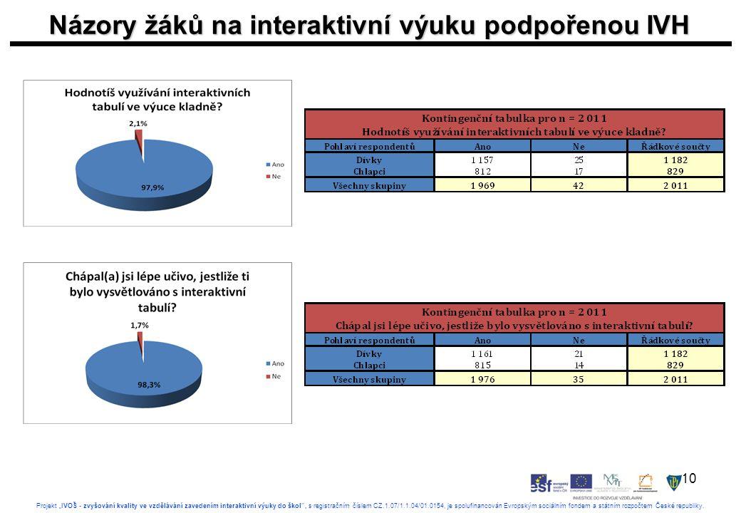 """10 Projekt """"IVOŠ - zvyšování kvality ve vzdělávání zavedením interaktivní výuky do škol , s registračním číslem CZ.1.07/1.1.04/01.0154, je spolufinancován Evropským sociálním fondem a státním rozpočtem České republiky."""