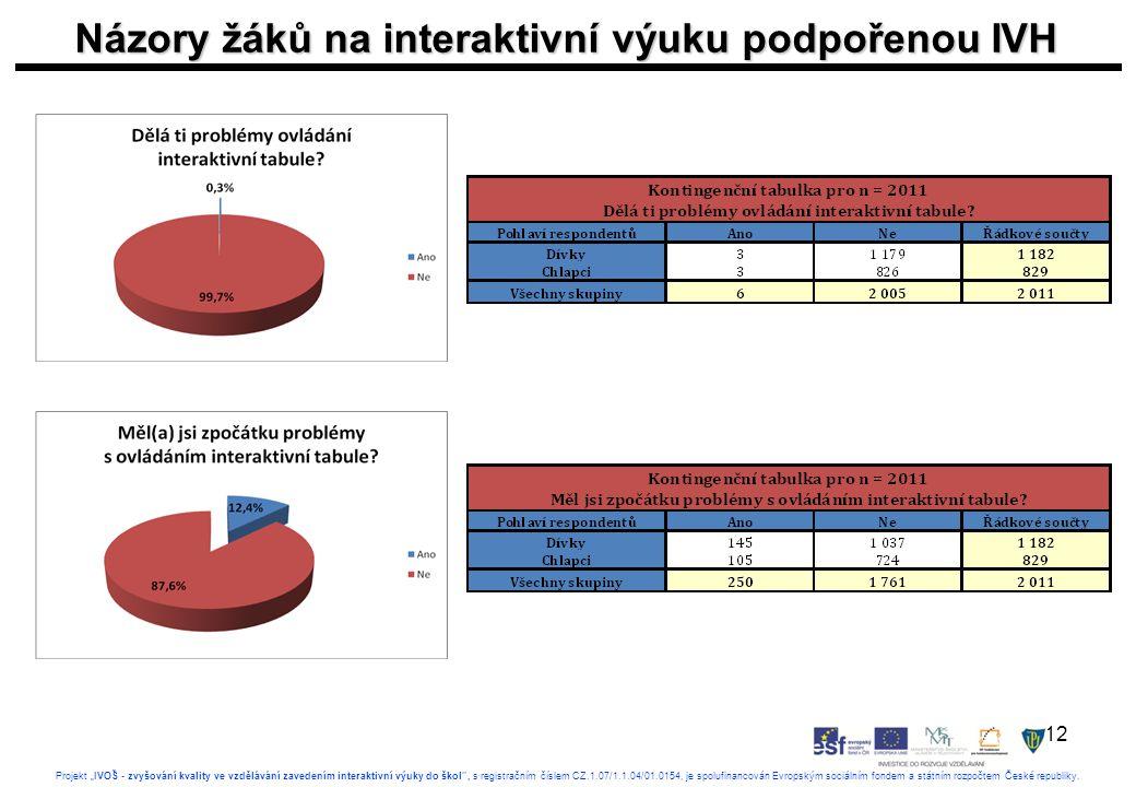 """12 Projekt """"IVOŠ - zvyšování kvality ve vzdělávání zavedením interaktivní výuky do škol , s registračním číslem CZ.1.07/1.1.04/01.0154, je spolufinancován Evropským sociálním fondem a státním rozpočtem České republiky."""