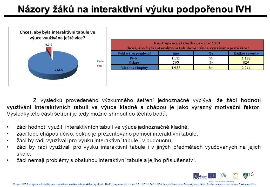 """13 Projekt """"IVOŠ - zvyšování kvality ve vzdělávání zavedením interaktivní výuky do škol , s registračním číslem CZ.1.07/1.1.04/01.0154, je spolufinancován Evropským sociálním fondem a státním rozpočtem České republiky."""
