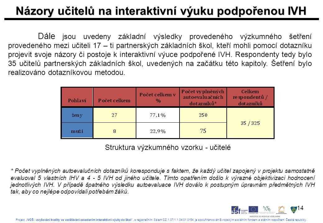 """14 Projekt """"IVOŠ - zvyšování kvality ve vzdělávání zavedením interaktivní výuky do škol , s registračním číslem CZ.1.07/1.1.04/01.0154, je spolufinancován Evropským sociálním fondem a státním rozpočtem České republiky."""