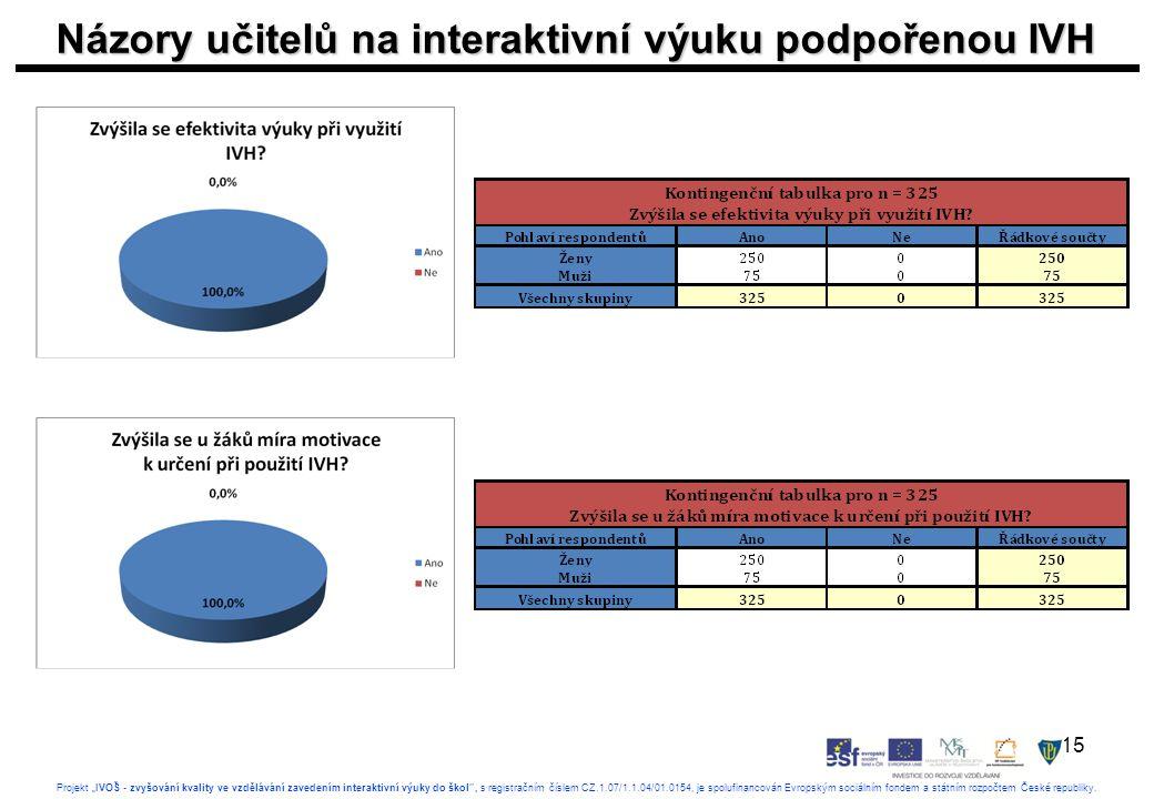 """15 Projekt """"IVOŠ - zvyšování kvality ve vzdělávání zavedením interaktivní výuky do škol , s registračním číslem CZ.1.07/1.1.04/01.0154, je spolufinancován Evropským sociálním fondem a státním rozpočtem České republiky."""