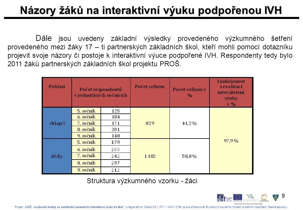 """9 Projekt """"IVOŠ - zvyšování kvality ve vzdělávání zavedením interaktivní výuky do škol , s registračním číslem CZ.1.07/1.1.04/01.0154, je spolufinancován Evropským sociálním fondem a státním rozpočtem České republiky."""