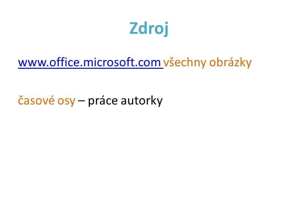 Zdroj www.office.microsoft.comwww.office.microsoft.com všechny obrázky časové osy – práce autorky