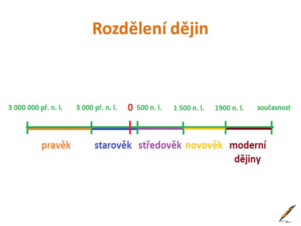 Dějepis Popisování historických událostí vzniklo už ve starověku.