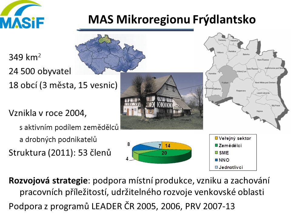 MAS Mikroregionu Frýdlantsko 349 km 2 24 500 obyvatel 18 obcí (3 města, 15 vesnic) Vznikla v roce 2004, s aktivním podílem zemědělců a drobných podnikatelů Struktura (2011): 53 členů Rozvojová strategie: podpora místní produkce, vzniku a zachování pracovních příležitostí, udržitelného rozvoje venkovské oblasti Podpora z programů LEADER ČR 2005, 2006, PRV 2007-13