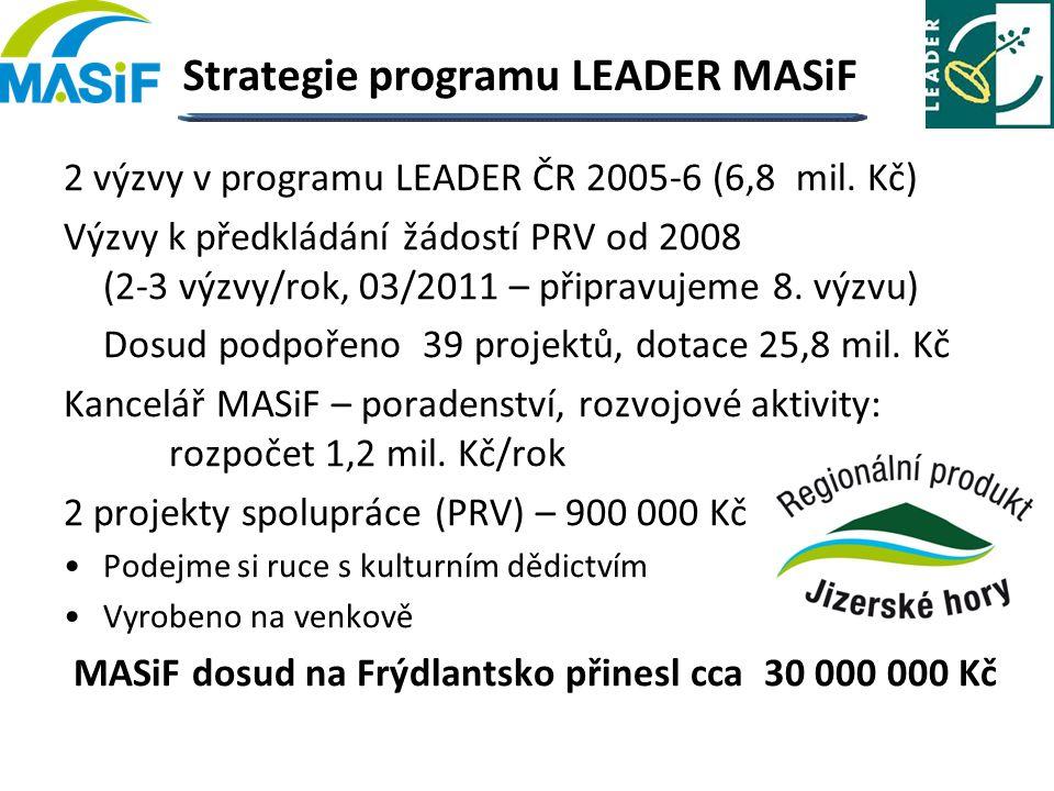 Strategie programu LEADER MASiF 2 výzvy v programu LEADER ČR 2005-6 (6,8 mil. Kč) Výzvy k předkládání žádostí PRV od 2008 (2-3 výzvy/rok, 03/2011 – př
