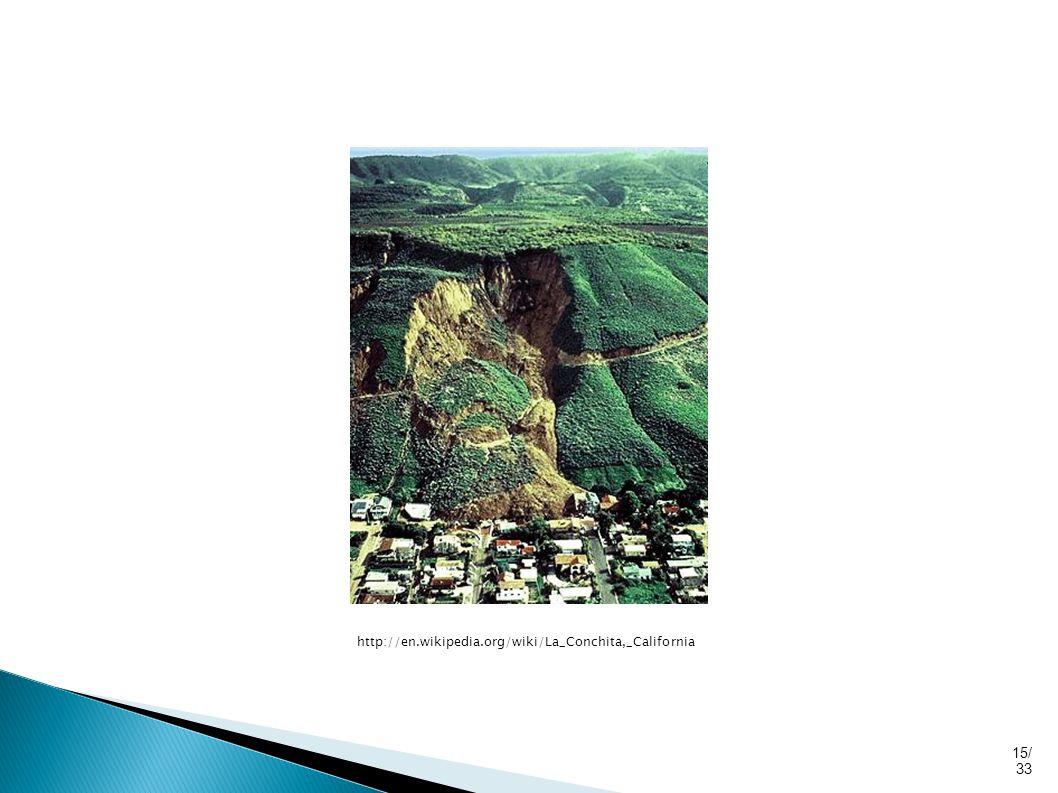 15/ 33 http://en.wikipedia.org/wiki/La_Conchita,_California