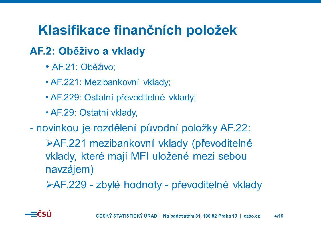 ČESKÝ STATISTICKÝ ÚŘAD | Na padesátém 81, 100 82 Praha 10 | czso.cz4/15 Klasifikace finančních položek AF.2: Oběživo a vklady • AF.21: Oběživo; • AF.221: Mezibankovní vklady; • AF.229: Ostatní převoditelné vklady; • AF.29: Ostatní vklady, - novinkou je rozdělení původní položky AF.22:  AF.221 mezibankovní vklady (převoditelné vklady, které mají MFI uložené mezi sebou navzájem)  AF.229 - zbylé hodnoty - převoditelné vklady