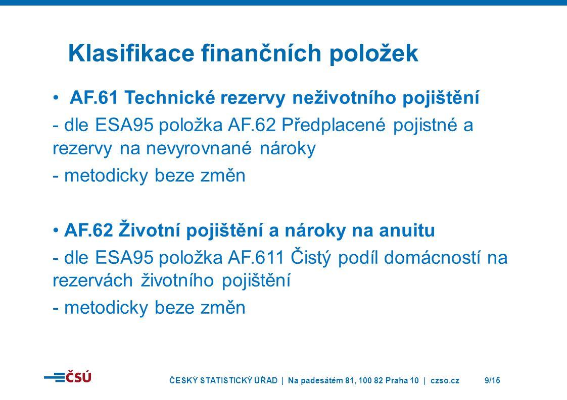 ČESKÝ STATISTICKÝ ÚŘAD | Na padesátém 81, 100 82 Praha 10 | czso.cz9/15 Klasifikace finančních položek • AF.61 Technické rezervy neživotního pojištění - dle ESA95 položka AF.62 Předplacené pojistné a rezervy na nevyrovnané nároky - metodicky beze změn • AF.62 Životní pojištění a nároky na anuitu - dle ESA95 položka AF.611 Čistý podíl domácností na rezervách životního pojištění - metodicky beze změn
