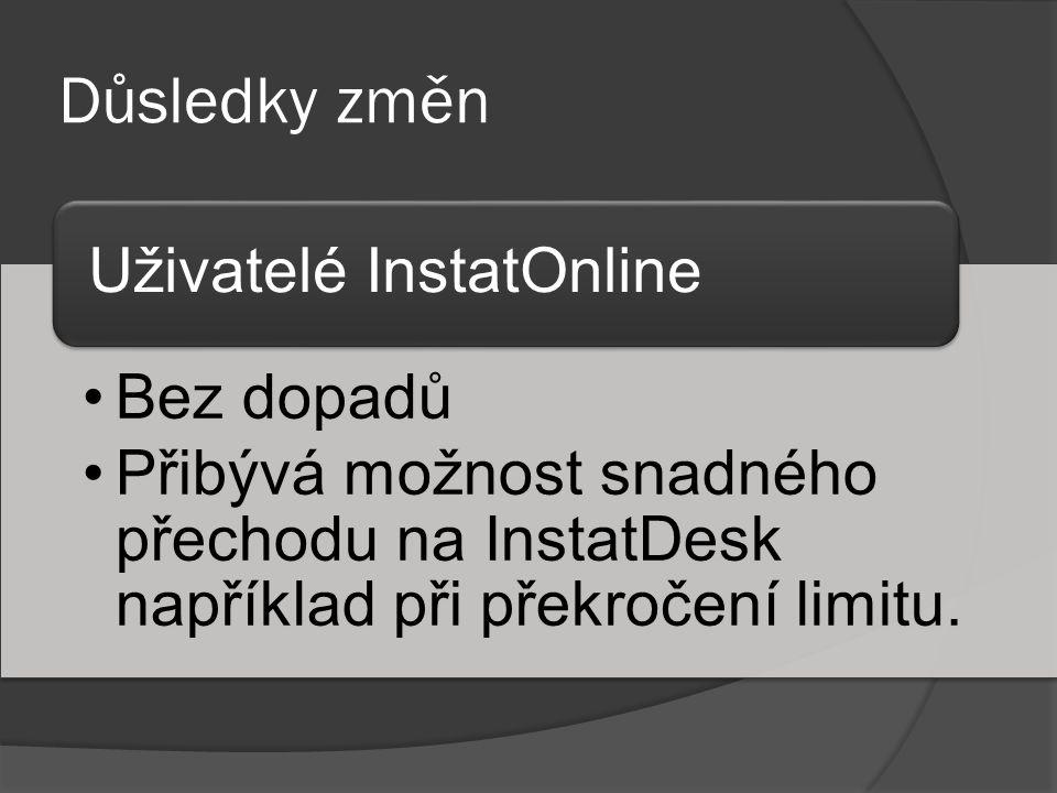 Důsledky změn •Bez dopadů •Přibývá možnost snadného přechodu na InstatDesk například při překročení limitu. Uživatelé InstatOnline