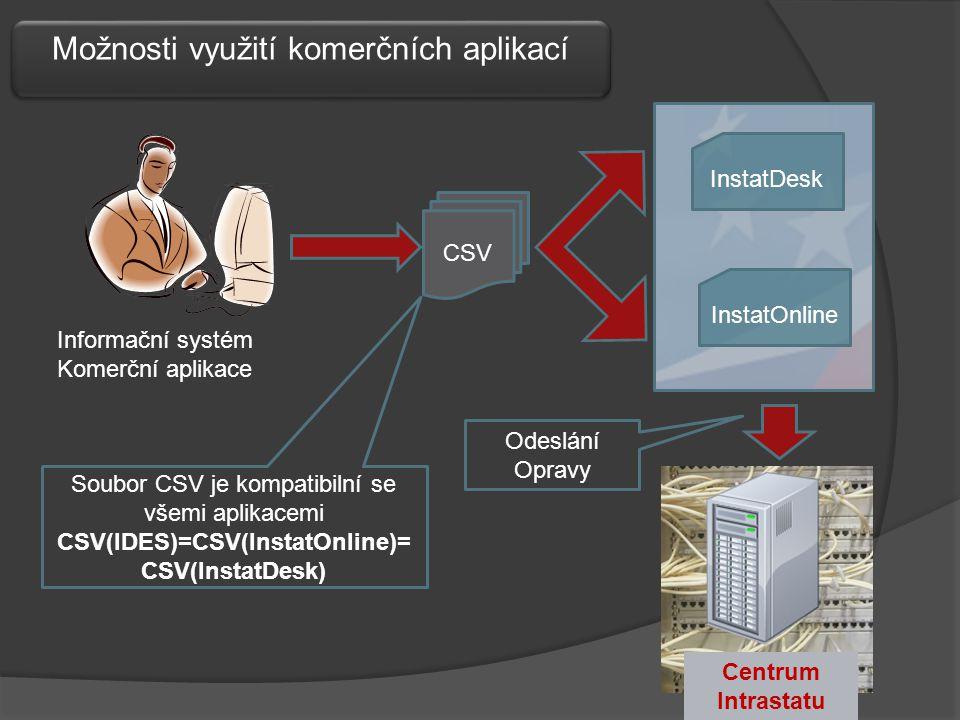 CSV InstatOnline InstatDesk Centrum Intrastatu Možnosti využití komerčních aplikací Informační systém Komerční aplikace Soubor CSV je kompatibilní se