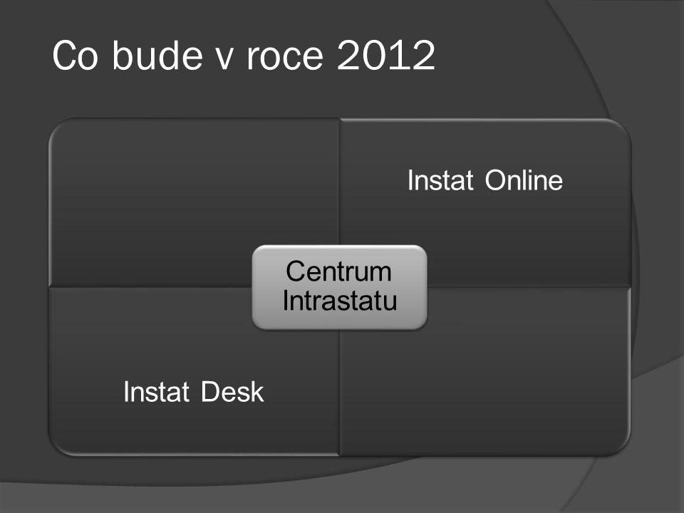 Co bude v roce 2012 Instat Online Instat Desk Centrum Intrastatu