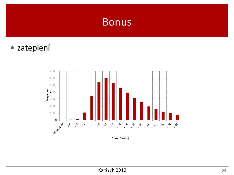 Karásek 2013 24 Bonus  zateplení