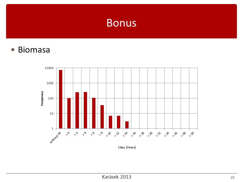 Karásek 2013 25 Bonus  Biomasa