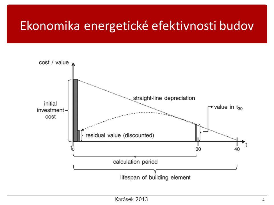 Karásek 2013 Návratnost investice Čistá současná hodnota - Net present value (NPV) INjsou investiční náklady CF t je cash flow v roce t T ž je životnost opatření Karásek 201215 Ekonomika energetické efektivnosti budov