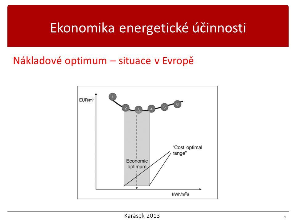 Karásek 2013 Nákladové optimum – situace v Evropě 5 Ekonomika energetické účinnosti