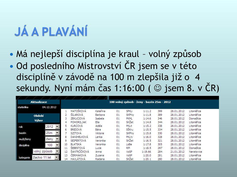  Má nejlepší disciplína je kraul – volný způsob  Od posledního Mistrovství ČR jsem se v této disciplíně v závodě na 100 m zlepšila již o 4 sekundy.