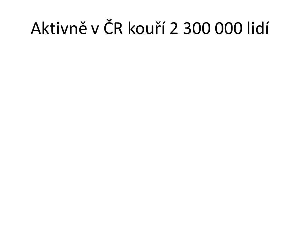 Aktivně v ČR kouří 2 300 000 lidí