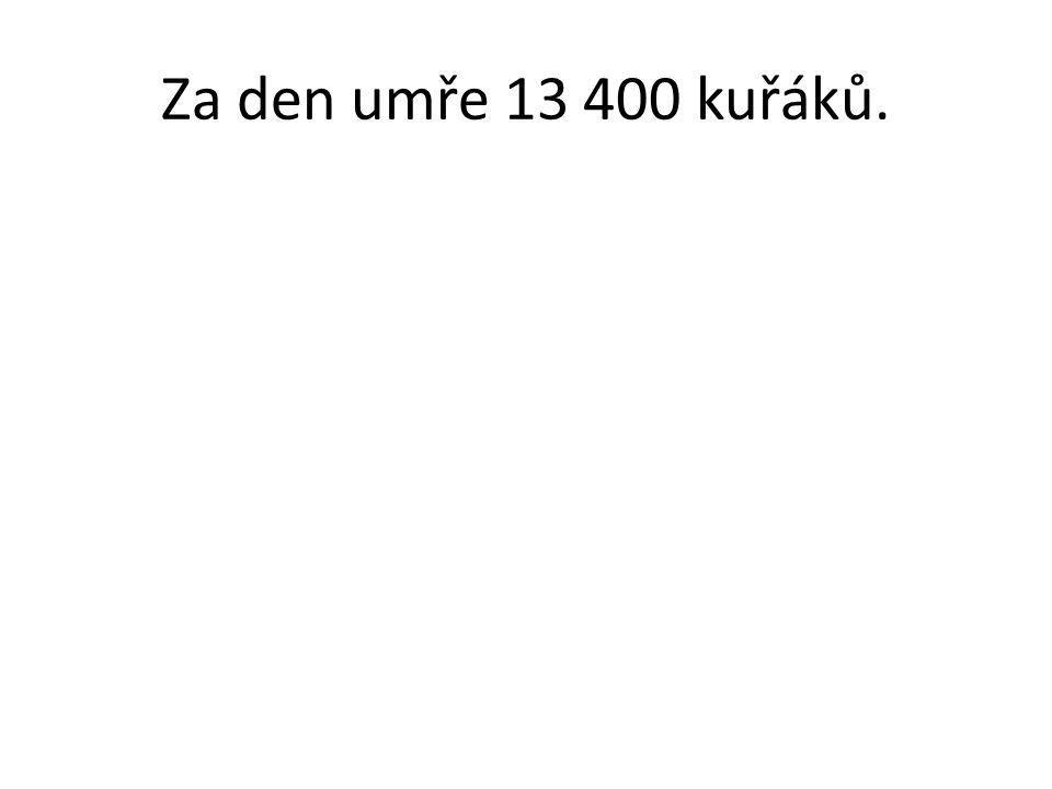 Za den umře 13 400 kuřáků.